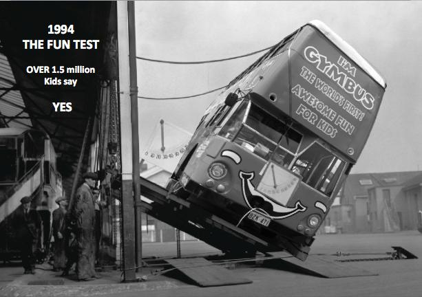 1994 THE FUN TEST
